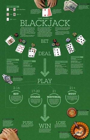 vie funkzuniert online casino