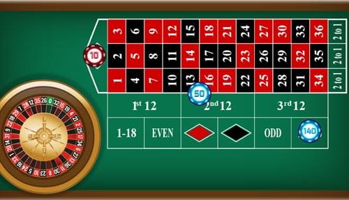 Franzosisches Roulette Casino.Com