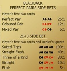 Payouts Blackjack